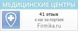 Медицинские центры в Перми.